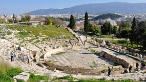 360 Acropolis Theatre of Dionysus